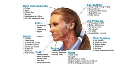 Headache and TMJ pain