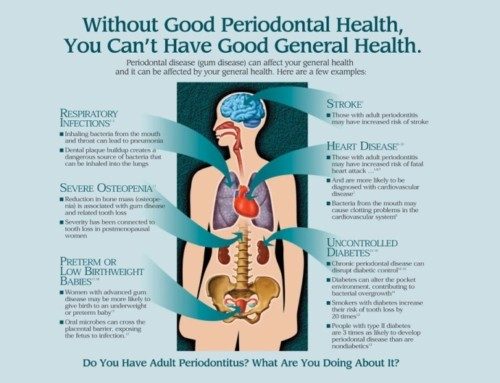 The Link Between Oral Health and Overall health